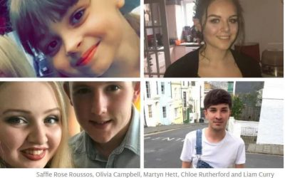 Please help to find these missing children
